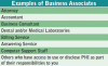 Figure 12 - Examples of Business Associates