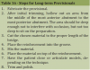 Table 16. Steps for Long-term Provisionals