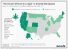 Figure 5. The States Where It's Legal to Smoke Marijuana. By Sean Williams. November 26, 2016. https://www.fool.com/investing/2016/11/26/4-states-that-could-legalize-recreational-marijuan.aspx